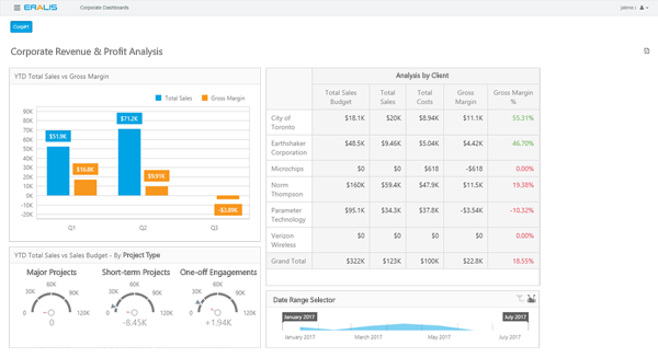 Corporate dashboard for project-based firm thumb